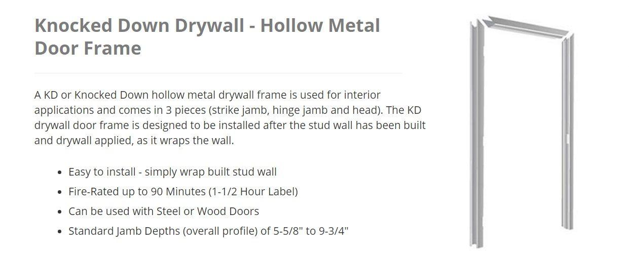Hollow Metal Frames - Parker Custom Security